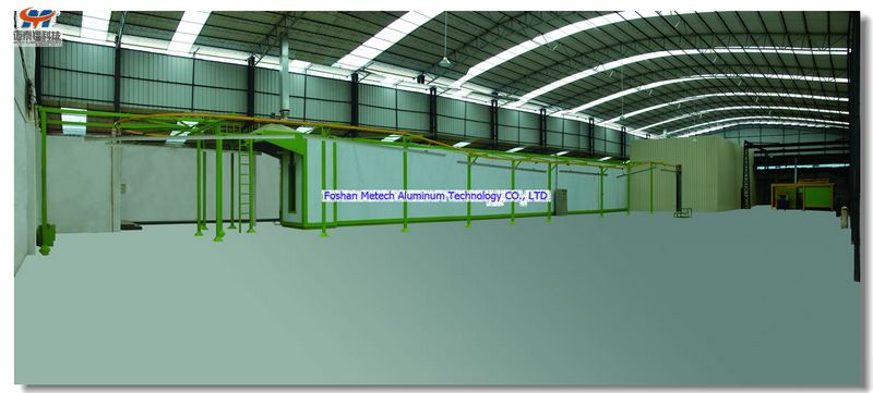 Aluminum Profile Powder Coating Prodcution Line